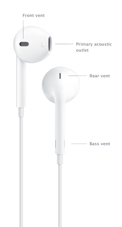 Apple Creates New Earpods Using 3D Scans of Human Ears